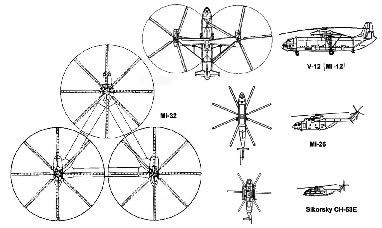 Сравнение габаритов тяжелых вертолетов